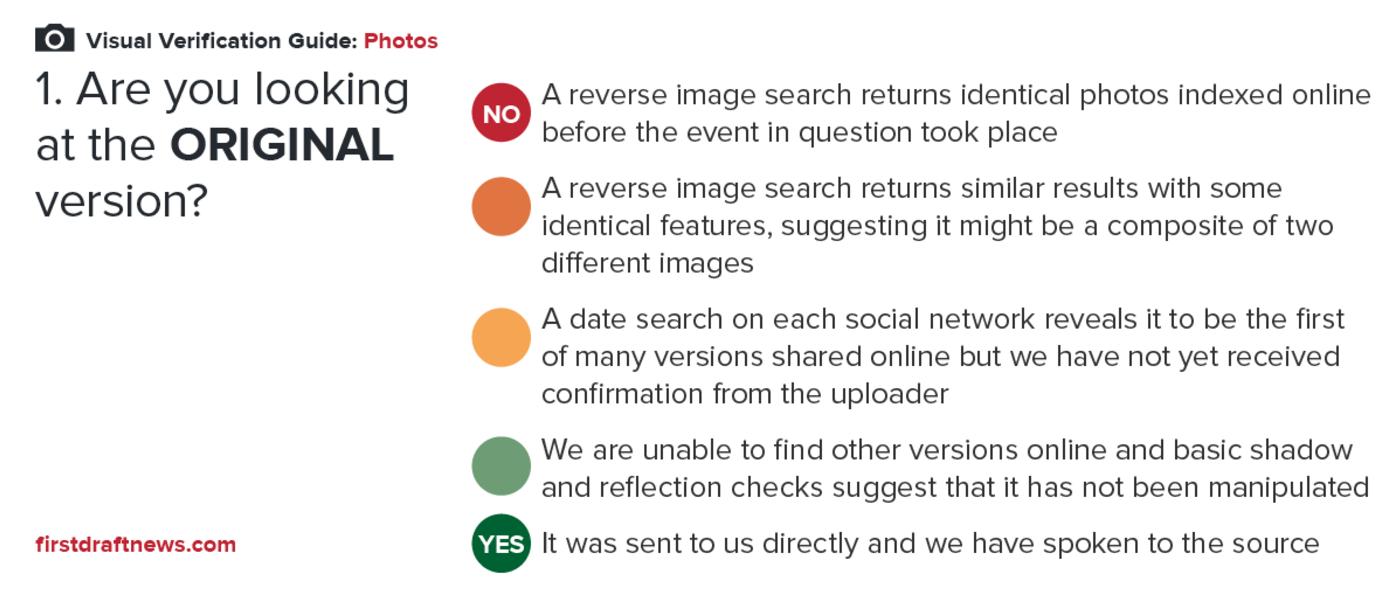 Visual Verification Guide - Hackastory Tools